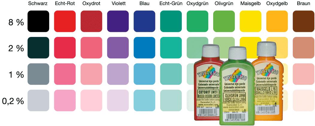 Schablonierfarbe Abtönkonzentrat Schablonierfarbe